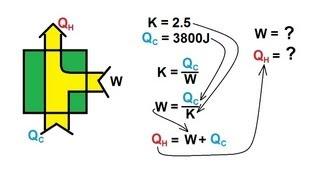 getlinkyoutube.com-Physics - Thermodynamics: (12 of 14) The Refrigerator: Example