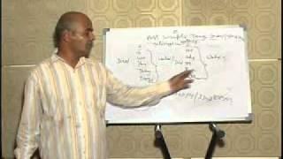 getlinkyoutube.com-Spoken English in Telugu  part-1.flv