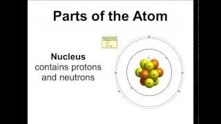 getlinkyoutube.com-Basic Parts of the Atom - Protons, Neutrons, Electrons, Nucleus