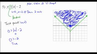 getlinkyoutube.com-Lesson 2.8 - Graphing Linear & Absolute Value Inequalities (Examples 4 - 6)