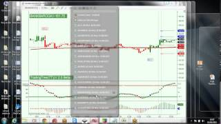 getlinkyoutube.com-SIMPLE INTRADAY STRATEGY TO EARN RS. 10,000/- TO RS. 20,000/- DAILY ON AN AVG. 01/06/2015