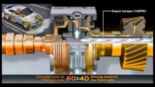 getlinkyoutube.com-Diferencial autoblocante con engranaje de corona y torque vectoring