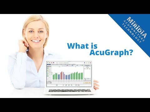 What is AcuGraph?
