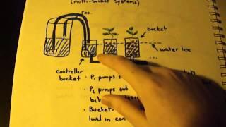 getlinkyoutube.com-Basic Hydroponic Theory