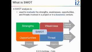 Webinar on SWOT analysis in strategy development