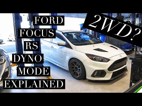 HOW THE FORD FOCUS RS AWD SYSTEM WORKS