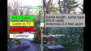 getlinkyoutube.com-Combining two TV antennas for better HDTV reception