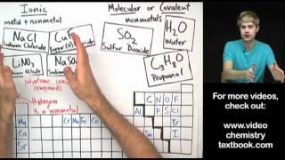 Ionic vs. Molecular width=