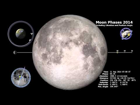 NASA | Moon Phase and Libration North Up 2014