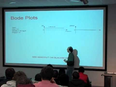 Control Systems Engineering - Lecture 6a - Frequency Response