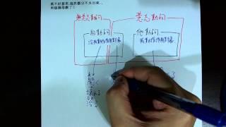 getlinkyoutube.com-日本語Q&A(無意志動詞和意志動詞的區別)