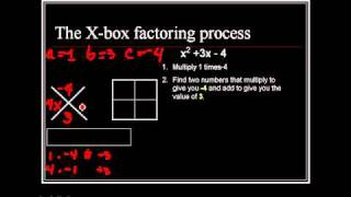 getlinkyoutube.com-TeacherTube Videos   Factoring Polynomials using the x box method