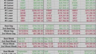 getlinkyoutube.com-July Trading Recap