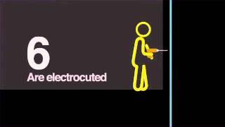 getlinkyoutube.com-Health & Safety - Funny
