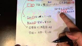 getlinkyoutube.com-日本語Q&A(地點的助詞「で」與「に」的區別)