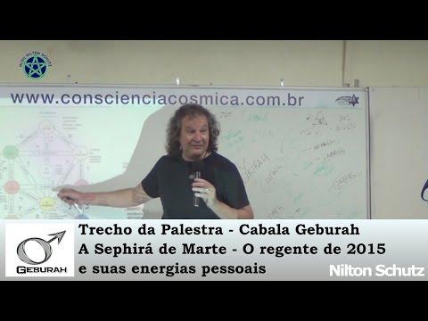 Nilton Schutz - Cabala Geburah - A Sephirá de Marte - O regente de 2015 e suas energias pessoais