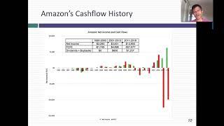 Trillion Dollar Duo: An Apple and Amazon Retake!