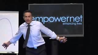 getlinkyoutube.com-Scott Harris: Business Life Cycles
