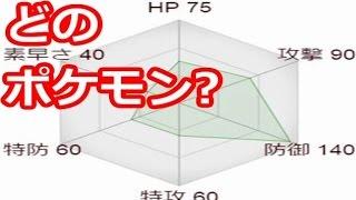 ポケモン廃人がガチの種族値クイズに挑戦する 【実況】