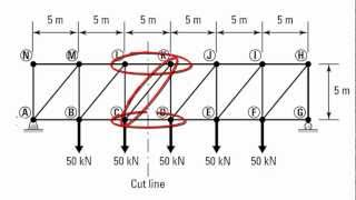 getlinkyoutube.com-English -Truss Analysis Using Method of Sections