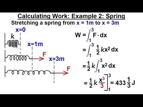 Calculus 2: Apllications - Calculating Work (3 of 16) Calculating Work Example 2: Springs