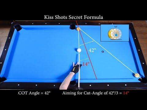 Kiss Shots Secret Formula Revealed - Aiming Angle Fraction System - Pool & Billiard training lesson