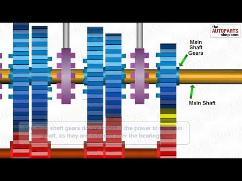How Transmission System Works