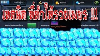 getlinkyoutube.com-Headshot - เทคนิค ที่ทำให้รวยเพชร !!!