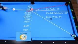 getlinkyoutube.com-Follow Shots Angles Drill - Angle Fraction Ball Aiming System - Pool & Billiard training lesson