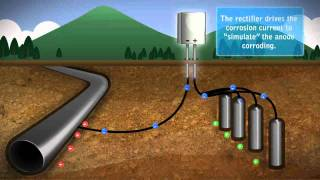 getlinkyoutube.com-Impressed Current Cathodic Protection