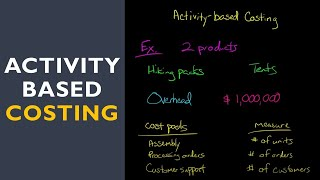 Activity Based Costing (with full-length example) width=