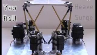 getlinkyoutube.com-6 Degrees of Freedom Flight Simulator Platform