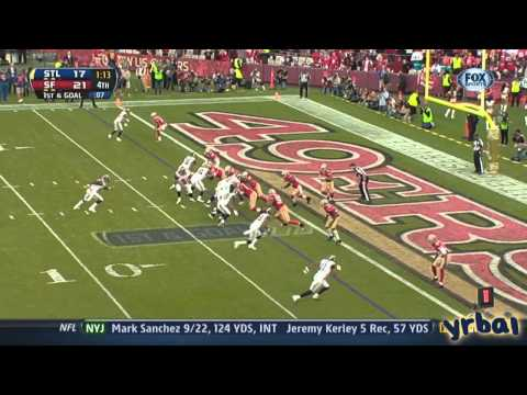 2012 St. Louis Rams Highlights