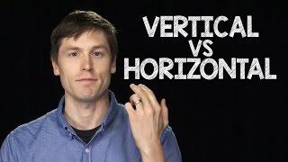 getlinkyoutube.com-Speaking English:  vertical vs. horizontal speaking