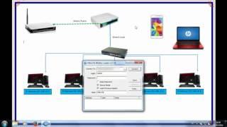 getlinkyoutube.com-Cara Setting DHCP Relay Wireless LAN Port Modem Speedy ke MikroTik