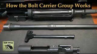 getlinkyoutube.com-How the AR 15 Bolt Carrier Group Works