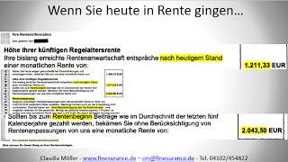 getlinkyoutube.com-Die schonungslose Wahrheit über Ihre Renteninformation - Ostholstein Lensahn