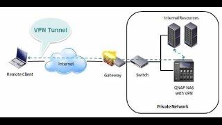 Настройка VPN на роутере