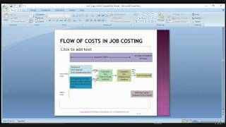 Cost Accounting Chapter 4 Job Costing width=
