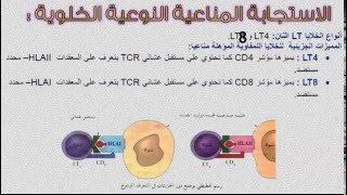 getlinkyoutube.com-ملخص الوحدة الرابعة المناعة علوم طبيعية 3 ثانوي