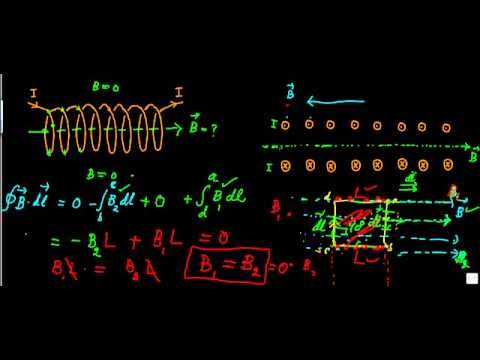 Pashto Physics Ampere's Law Applications ( Solenoid )