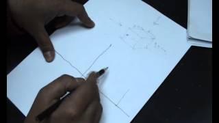 كيفية استنتاج وتوقيع المساقط الثلاثة لأى مجسم