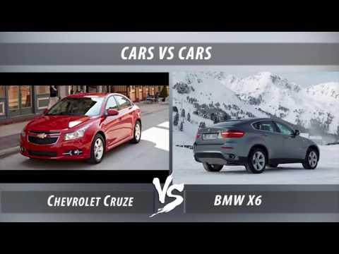 Chevrolet Croze VS BMW X6