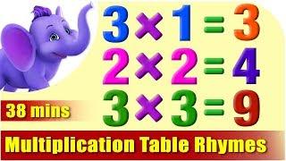 getlinkyoutube.com-Multiplication Table Rhymes - 1 to 20 in Ultra HD (4K)
