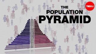 Population pyramids: Powerful predictors of the future - Kim Preshoff width=