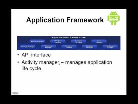 Android Phone Development - Lecture 1