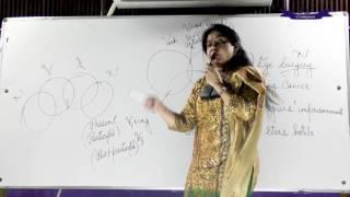 English by Neetu Singh , Class-2