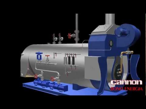 Fire Tube Steam Boiler SG Series - BONO ENERGIA
