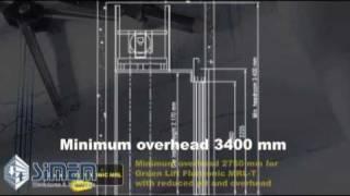 getlinkyoutube.com-Elevador Hidráulico Green Lift - vídeo 1