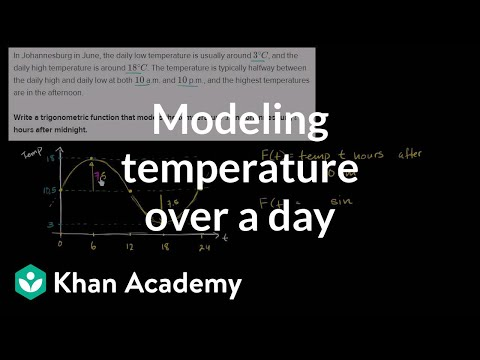 Modeling temperature through the day